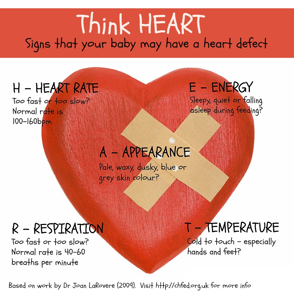 An infographic summarising the different signs that your baby might have a heart defect. H - heart rate (too fast or too slow?) E - energy (sleepy, quiet or falling asleep during feeding?) A - appearance (pale, waxy, dusky, blue or grey skin colour?), R - respiration (too fast or too slow?) and T - temperature (cold to touch - especially hands and feet?)