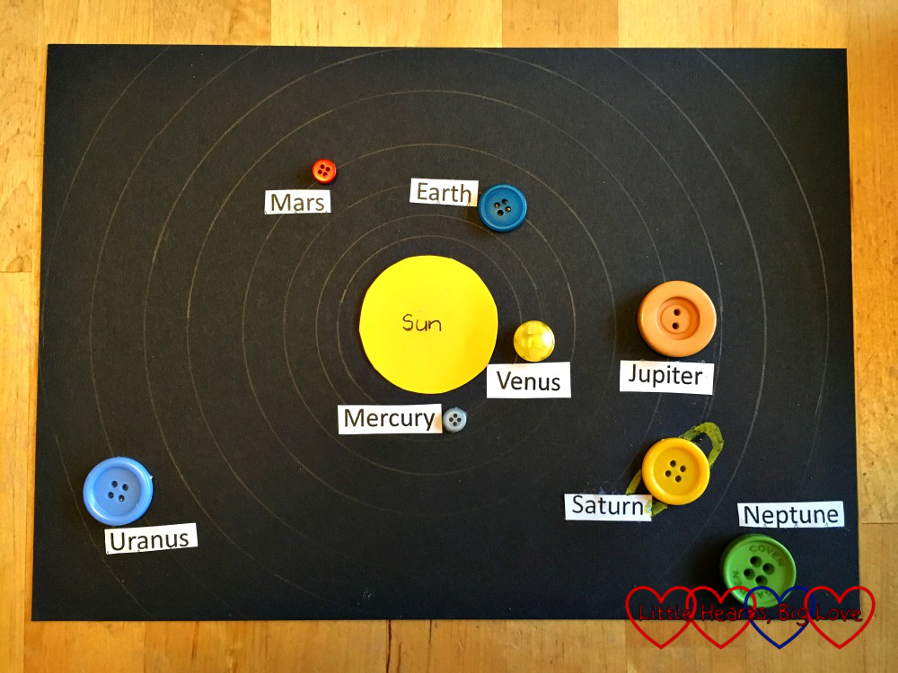Our solar system picture on black card with coloured buttons for planets