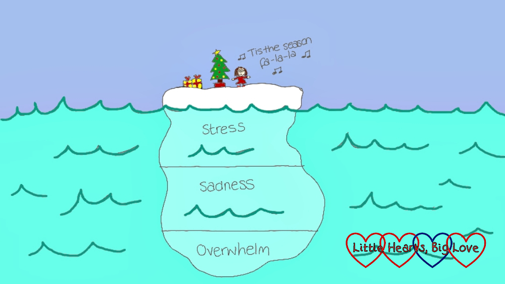 "A picture of a festive scene on top of an iceberg with ""stress"", ""sadness"" and ""overwhelm"" beneath the surface"