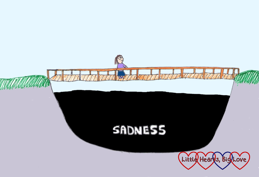 "A drawing of me crossing a bridge over a dark chasm with the word ""sadness"" inside the chasm"