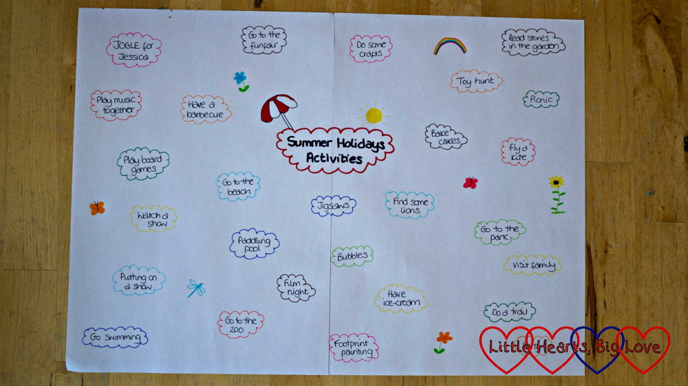 Our mind map with various summer holiday activities written out on it