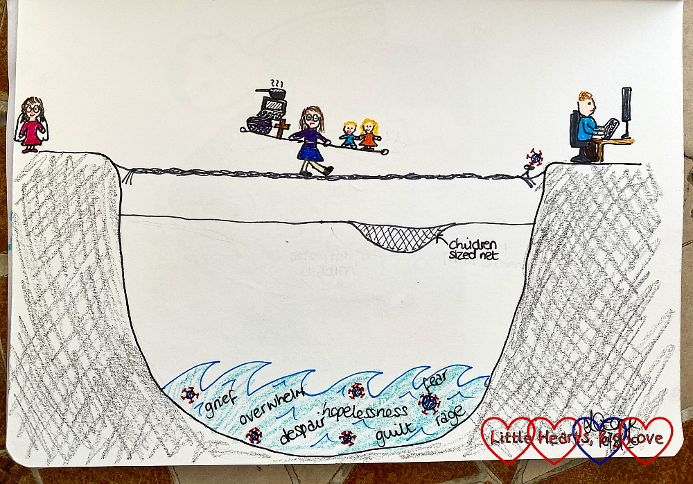 A drawing of me walking across a fraying tightrope, balancing a pole with children on one side and work, church and home items on the other. There is a child-sized net under the tightrope and below it a lake with the words 'overwhelm', 'grief', 'fear', 'despair', 'hopelessness', 'rage' and 'guilt'. There are little covid viruses in the lake and another one about to cut the rope. My husband is working on one side of the tightrope oblivious to me in the middle and Jessica is on the other side