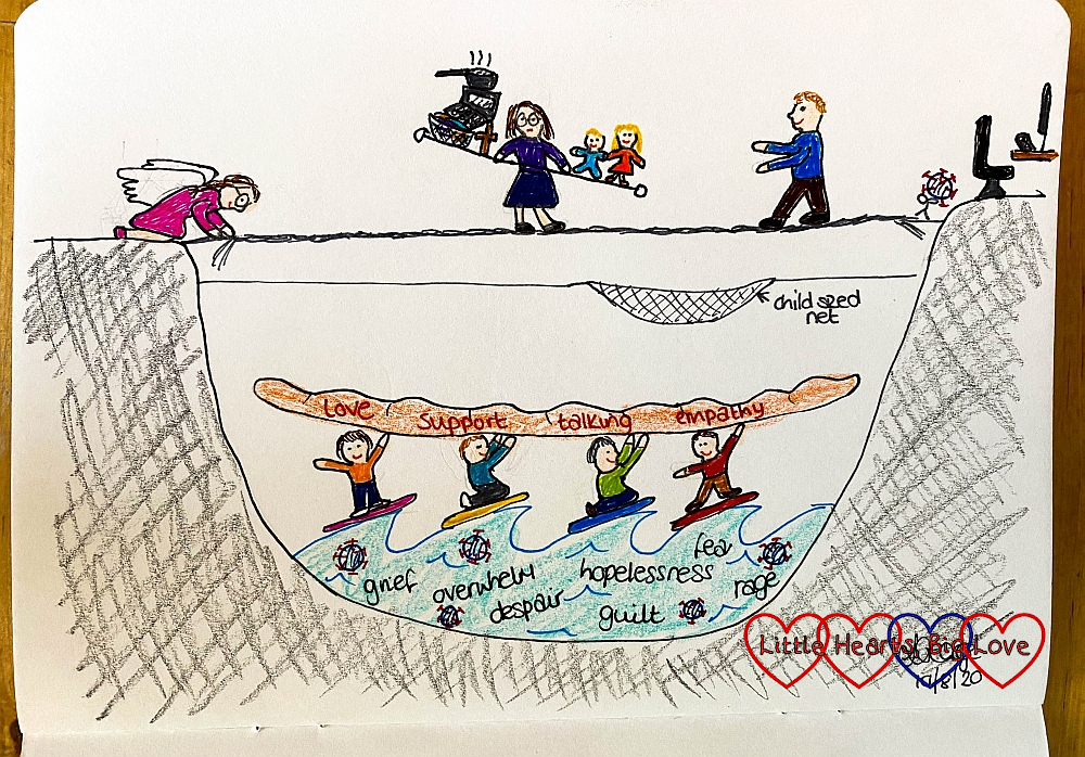 A drawing of me walking across a fraying tightrope, balancing a pole with children on one side and work, church and home items on the other. There is a child-sized net under the tightrope and below it are people on surfboards holding up a big cushion marked 'love', 'support', 'talking', 'empathy'. They are surfing the waves of a lake with the words 'overwhelm', 'grief', 'fear', 'despair', 'hopelessness', 'rage' and 'guilt'. There are little covid viruses in the lake and another one about to cut the rope. My husband walking across the rope to help me and Jessica is holding up the other side of the rope
